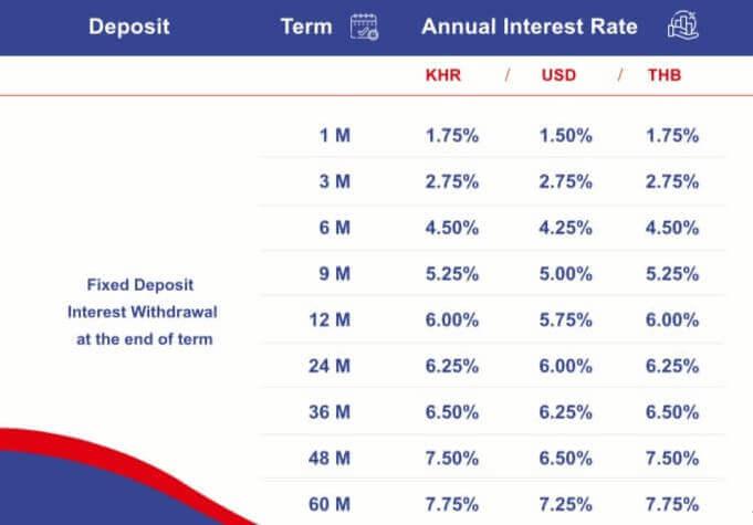 SBIリーホーバンクの定期預金は最大金利7.25%!徹底解説