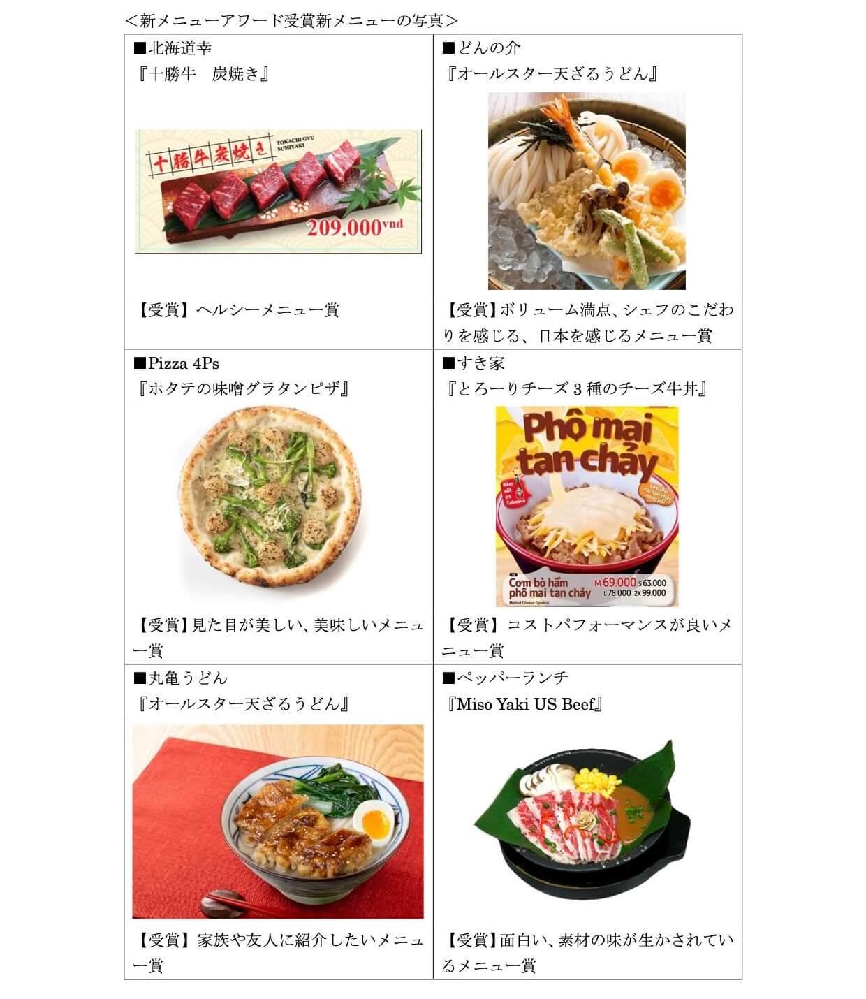 ベトナムで開催された新メニュー開発・日本産食材利用促進キャンペーン